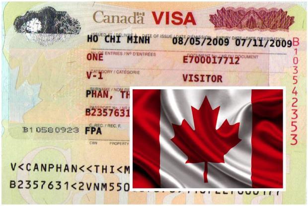 visa_canadiense_inte