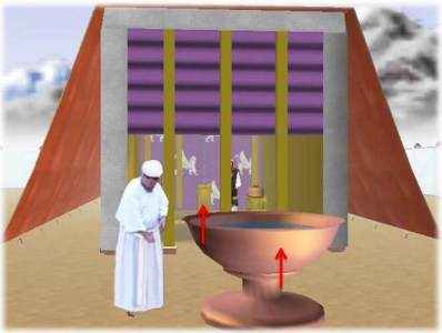 המשכן - הכיור ומזבח הקטורת
