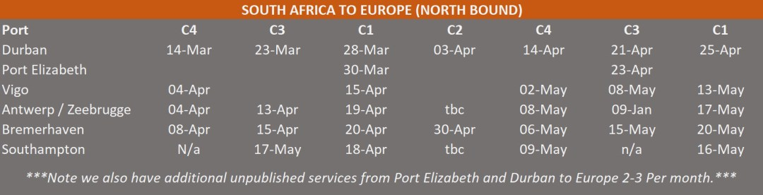 Vehicle Shipping from South Africa to Europe (UK, Belgium & Germany)