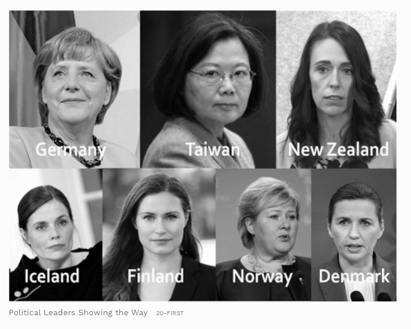 Graphic from Forbes magazine showing seven women world leaders