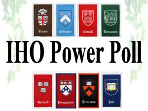 Finally, the first edition of the IHO Power Poll has arrived. This season, we have seven writers voting in the poll. The points listed next to the schools correspond to the total votes from all IHO writers: 8 points for a 1st place vote, 7 points for a 2nd place vote, and so on.
