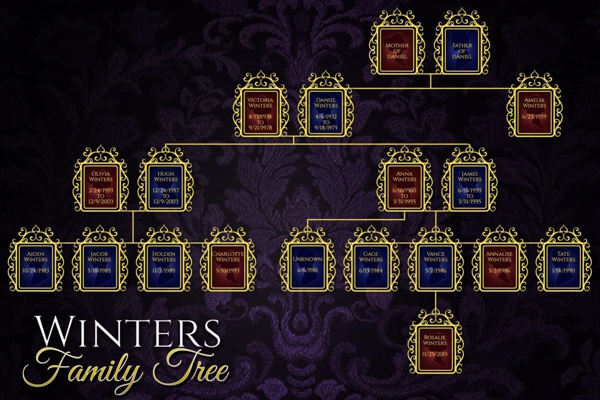 Winters Family Tree