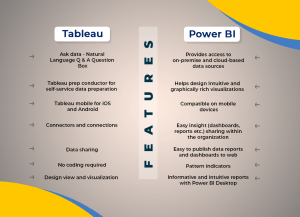 Features Tableau vs Python