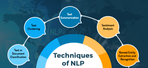 Techniques of NLP