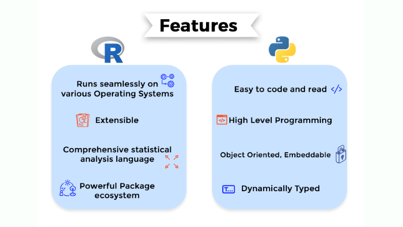 R vs Python Features