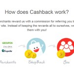 Shopback: Better Savings With Travel Deals and Cashback