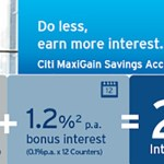 Citi MaxiGain Savings Account – Is It Worth Signing Up For?