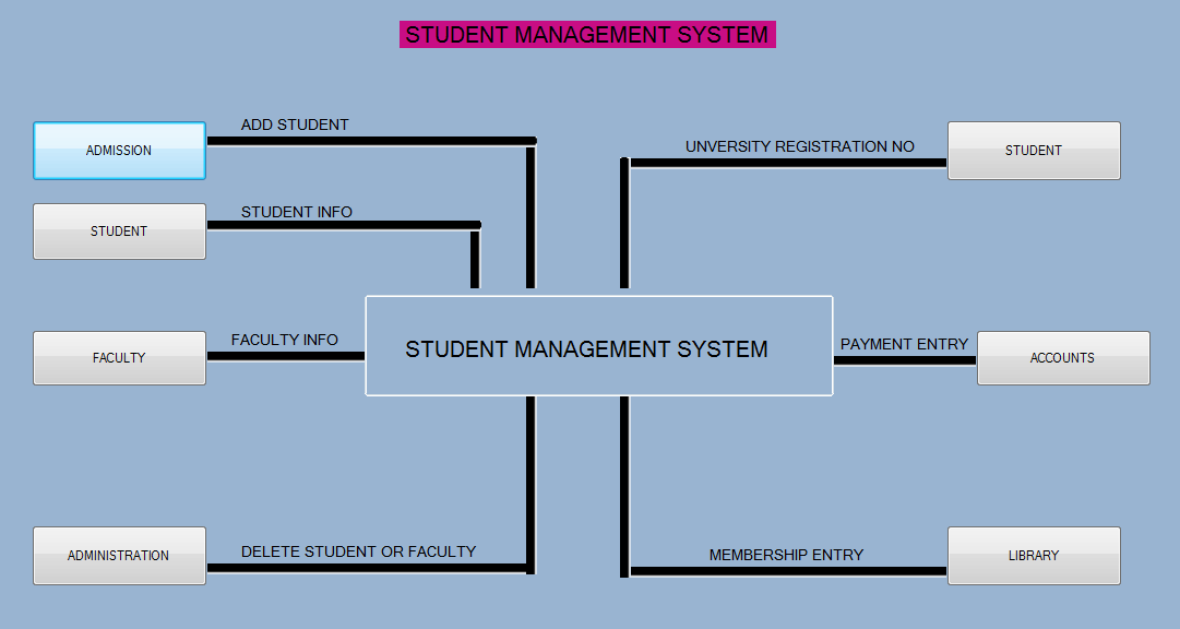 Student Management System in VB.Net Source Code