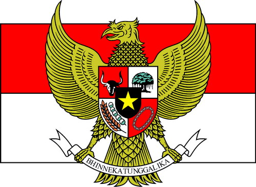 Pancasila: review the thought of Muhammad Yamin (4/6)