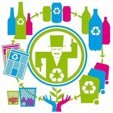 práticas de gestão de resíduos