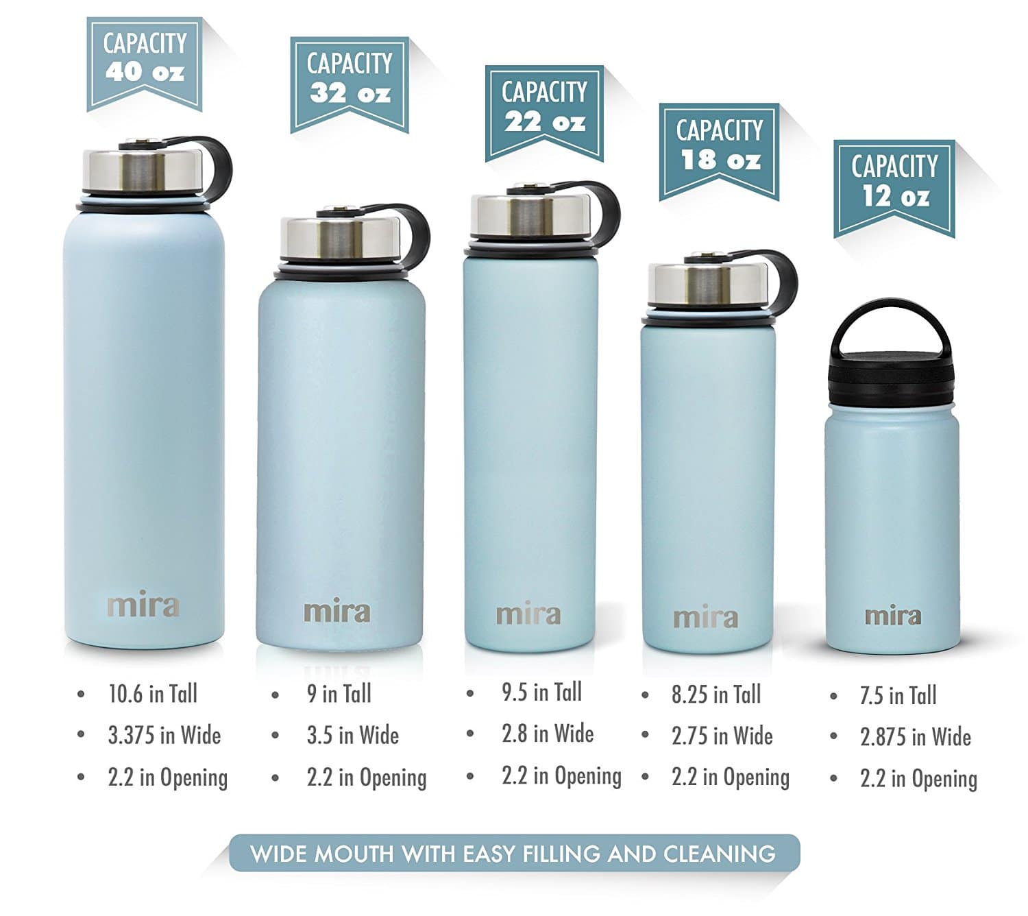 Best Insulated Water Bottles April 2019 Expert Ratings Amp Reviews