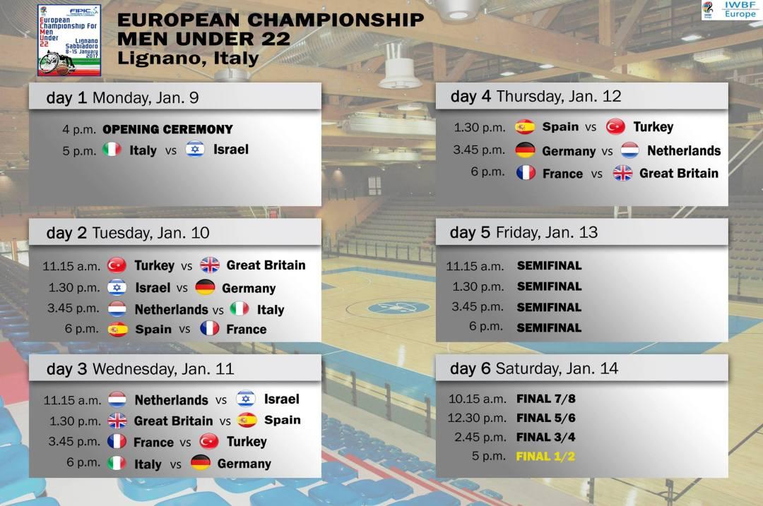 U22 European Championships 2017 Schedule