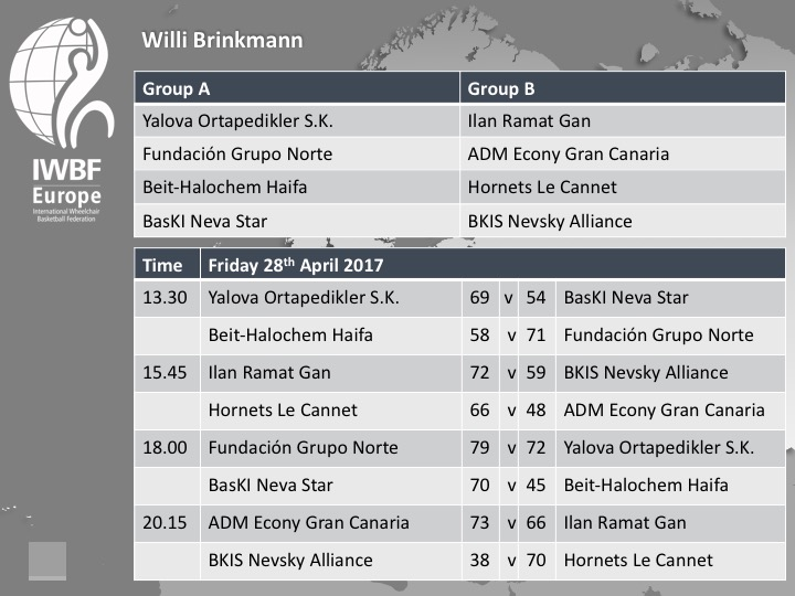 Willi Brinkmann 2017 Day One Fixtures and Results