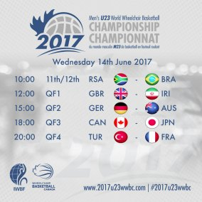 Quarter-Final-Schedule of U23 World Championships