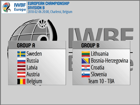 Groups of European Championship Men's Division B drawn