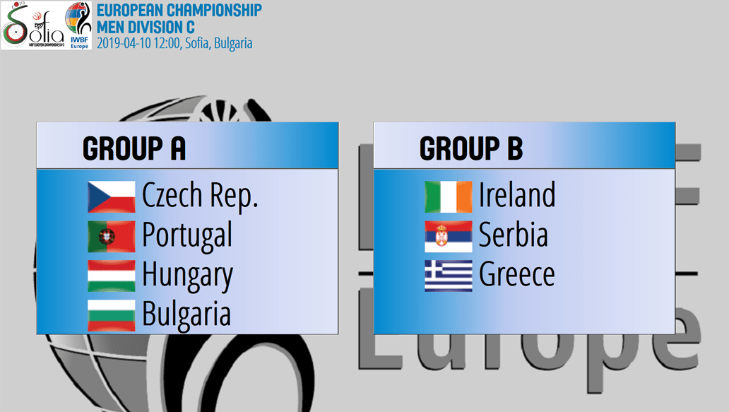 Groups decided for 2019 European Championship for Men Division C