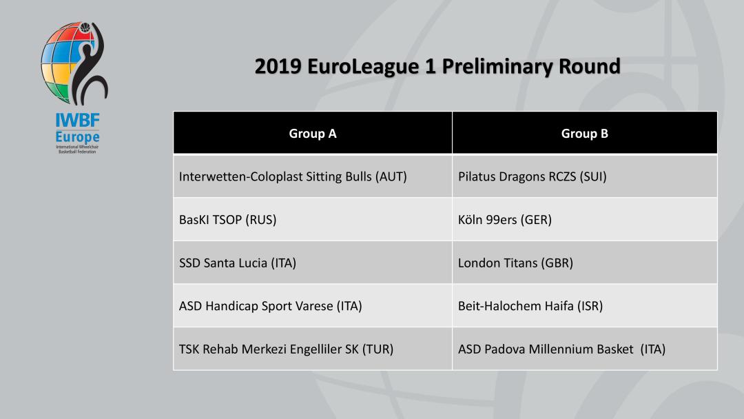 2019 EuroLeague 1 Schedule-1