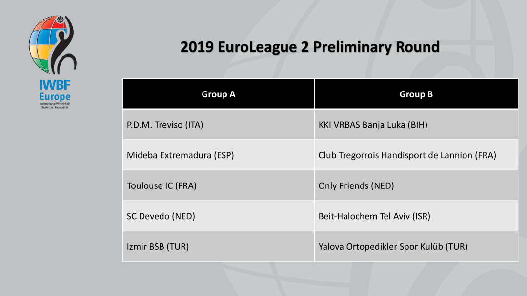 2019 EuroLeague 2 Schedule-1