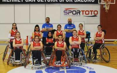 Turkey name U25 team to make debut at 2019 World Championships