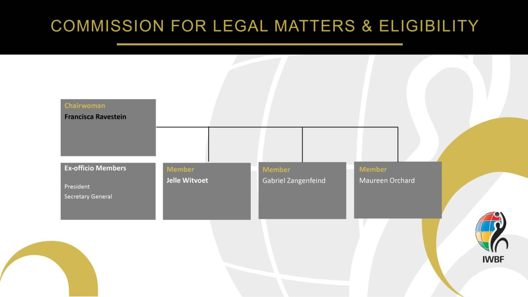 Organisation flow chart for the Classification Commission