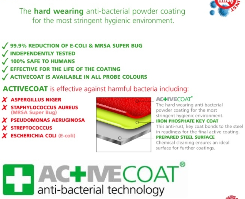ACTIVE_COAT_MRSA_large