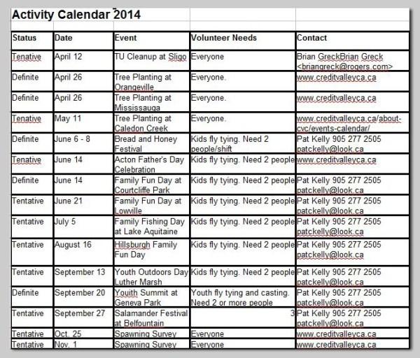 IWFFC 2014 Activities
