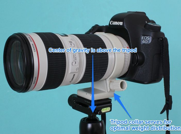 My Canon 6D with 70-200mm f/4 lens, on a separately bought tripod collar