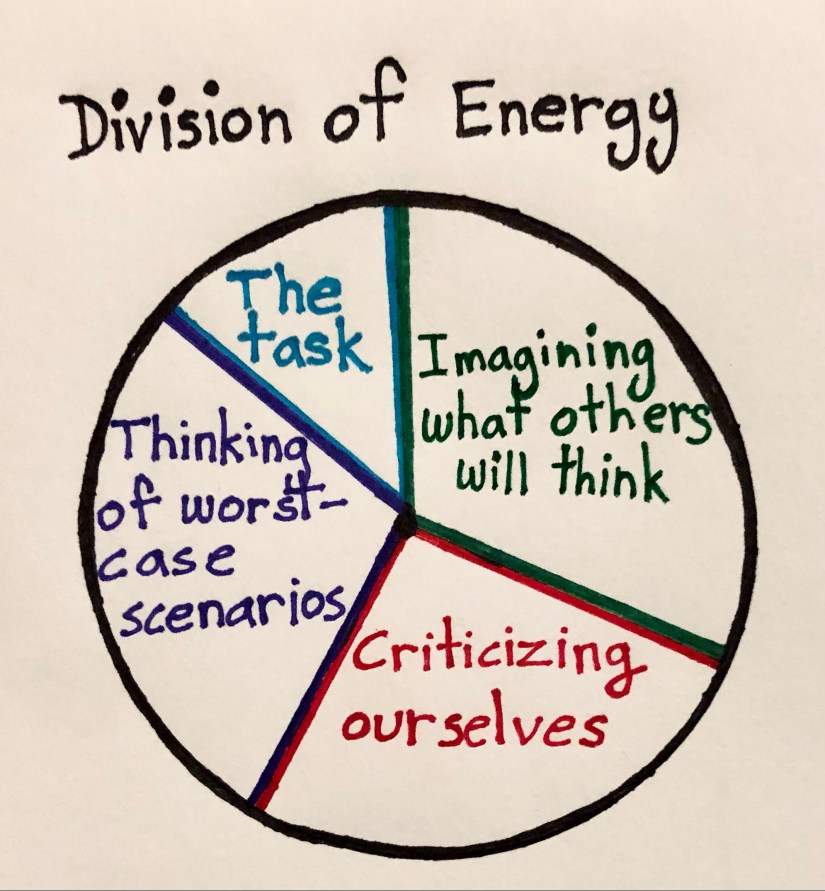 Division of energy