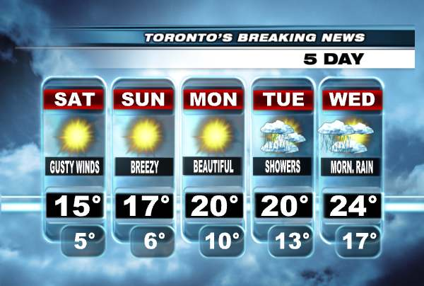 Toronto Weather in the news five day forecast