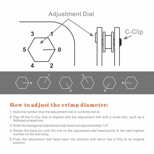 IWS-1234C F1807 Combo Angle Copper Ring Crimping Tool Kit