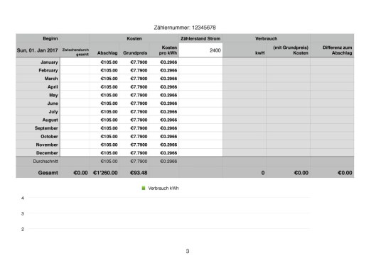 Billing and Consumption Costs Tracker 2