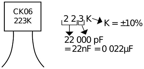 Capacitor Marking Code