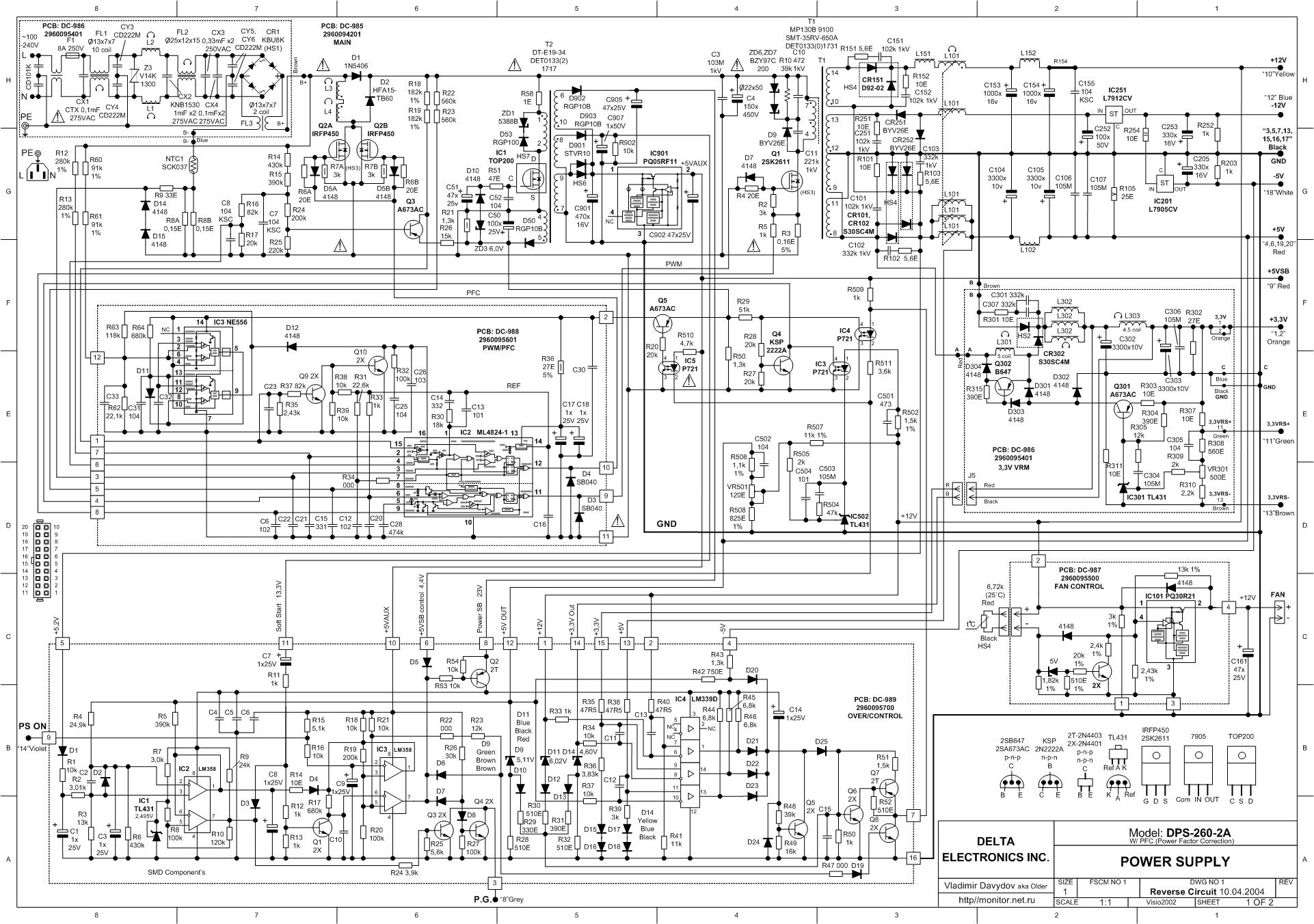 Dps 260 2a 1