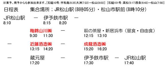 H27東予ツアー