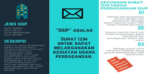 Surat Izin Usaha Perdagangan Siup Jakarta Jasa Izin Usaha Legalitas