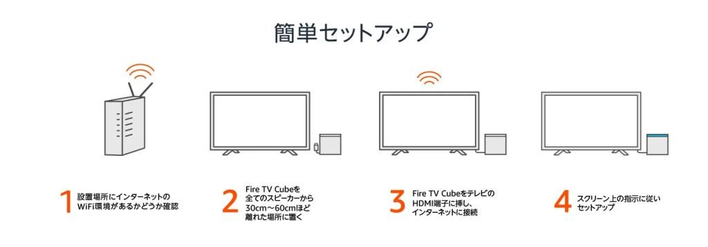 Fire TV Cube 接続