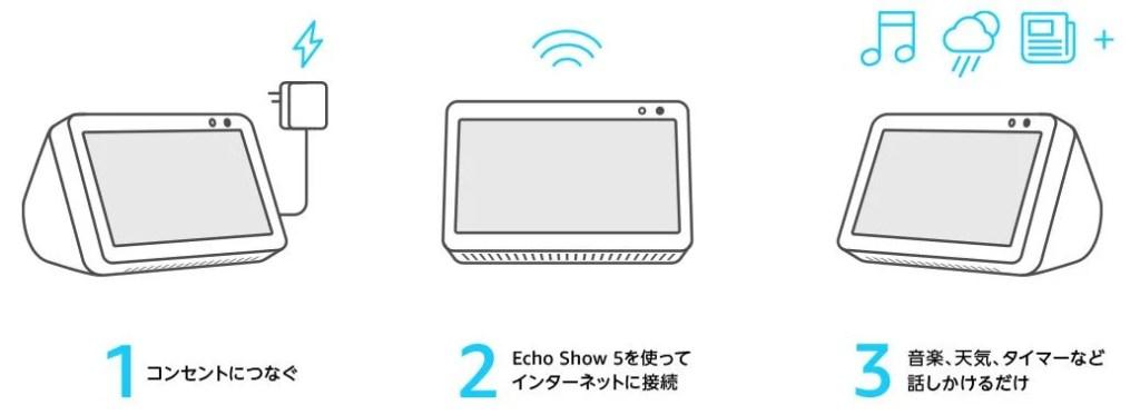 Echo Show5設定方法
