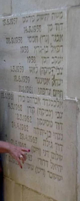Izraeli hírszerzők emlékműve