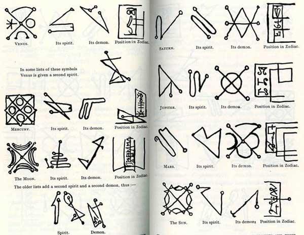 Simboli i znakovi