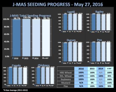 SeedingProgressMay27_2016