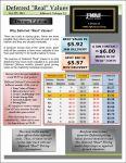 Deferred Real Pricing - Oct 29 - Durum