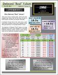 Deferred Real Pricing - Oct 29 - Lentil