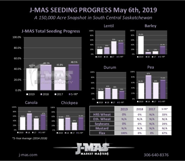 Seeding Progress 2019_May6.jpg