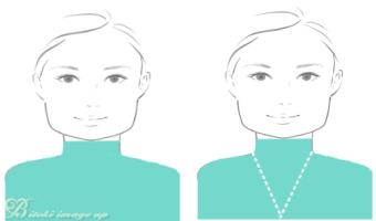 顔幅の攻略法