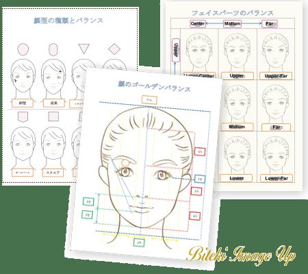 顔型・フェイスパーツ診断