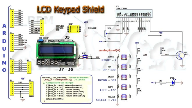 LCD Keypad Shield - Esquema