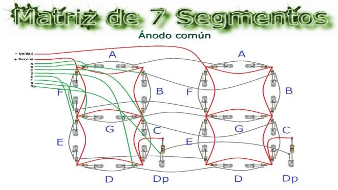Esquema: Matriz de 7 segmentos