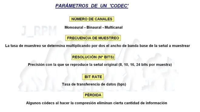 Parámetros de un CODEC