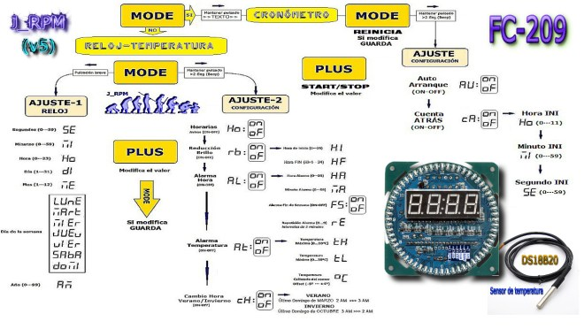 Configuración del Reloj LED (v5)