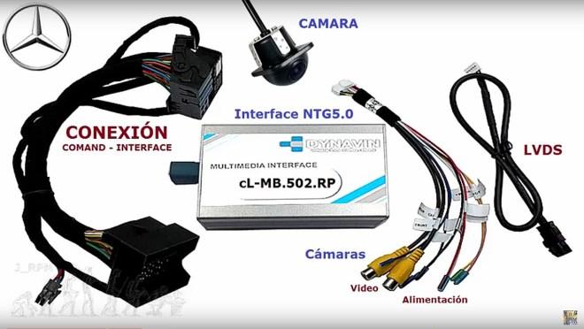 Interface NTG5.0